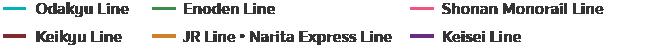 ・Odakyu Line ・Enoden Line ・Shonan Monorail ・Keikyu Line ・JR Line • Narita Express Line ・Keisei Line